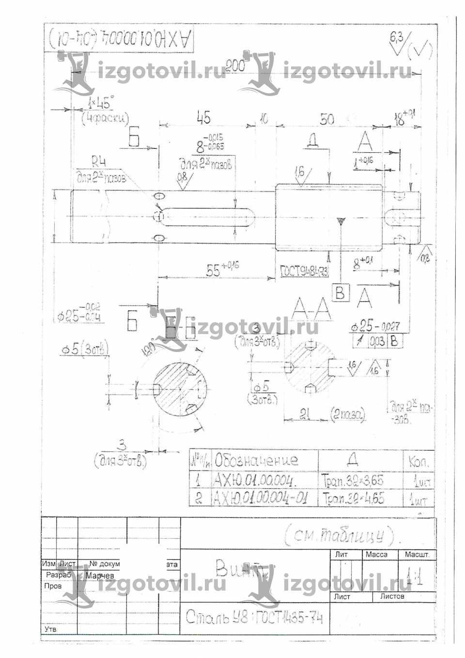 Токарная обработка ЧПУ - изготовить метизы