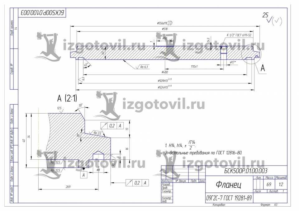 Токарная обработка деталей - изготовление деталей