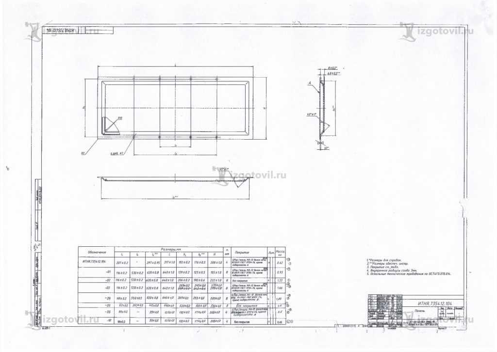 Изготовление деталей по чертежам (панели)