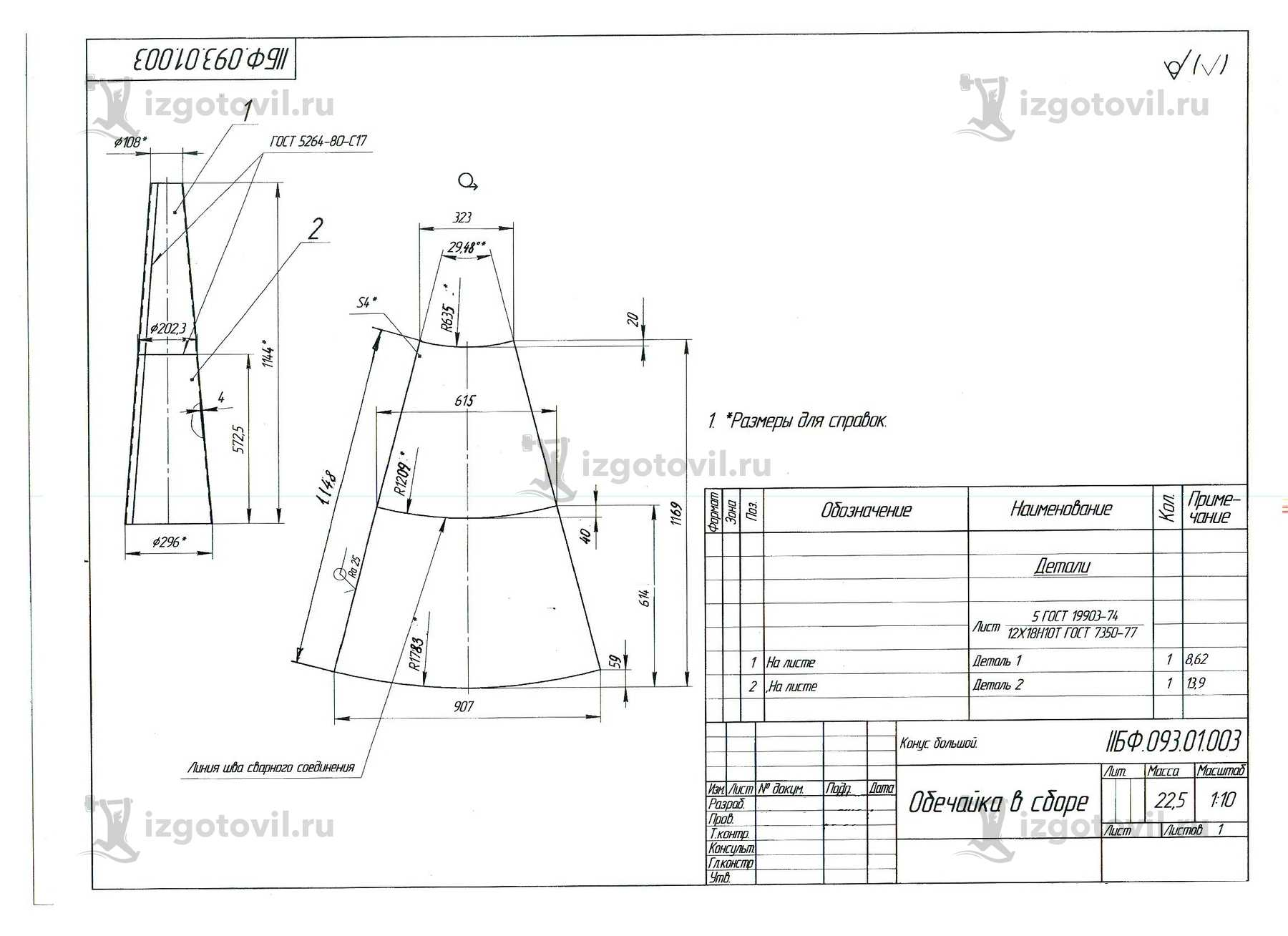 Металлообработка: изготовление конуса