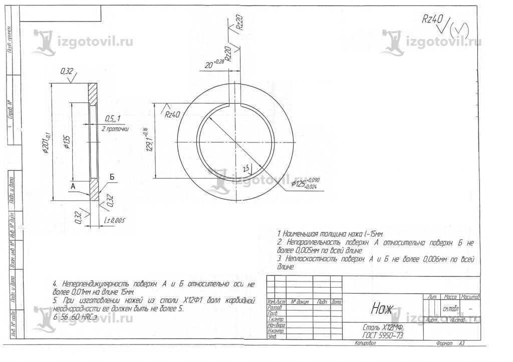Изготовление деталей по чертежам  - изготовление ножей