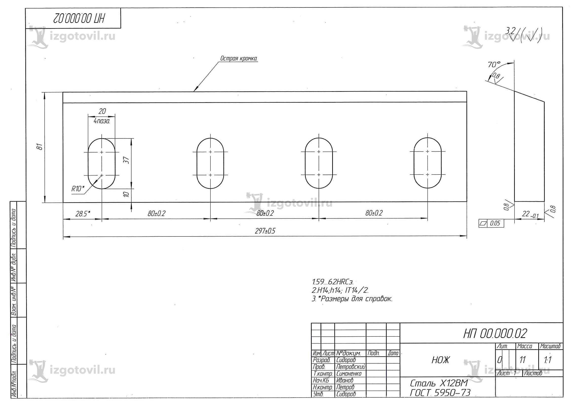 Изготовление деталей оборудования (комплектножей для дробилки)