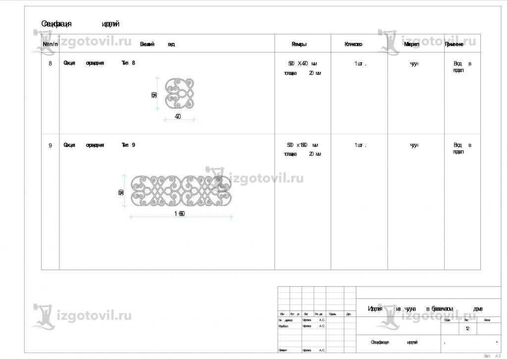 Изготовление металлических деталей (чугунные изделия)