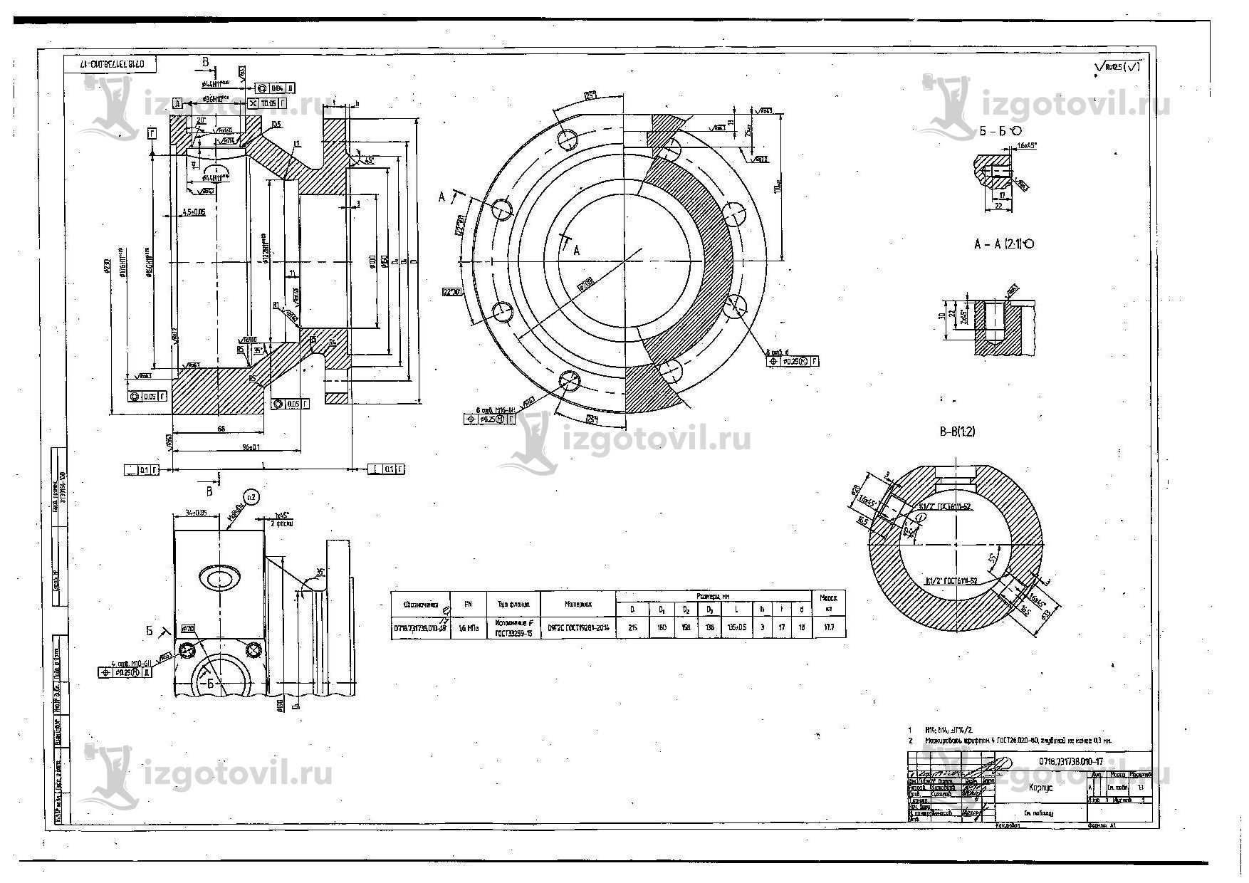 Литейное производство (детали  методом точного литья )