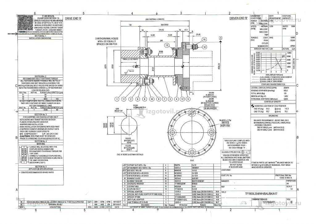 Изготовление деталей оборудования (части вентилятора)