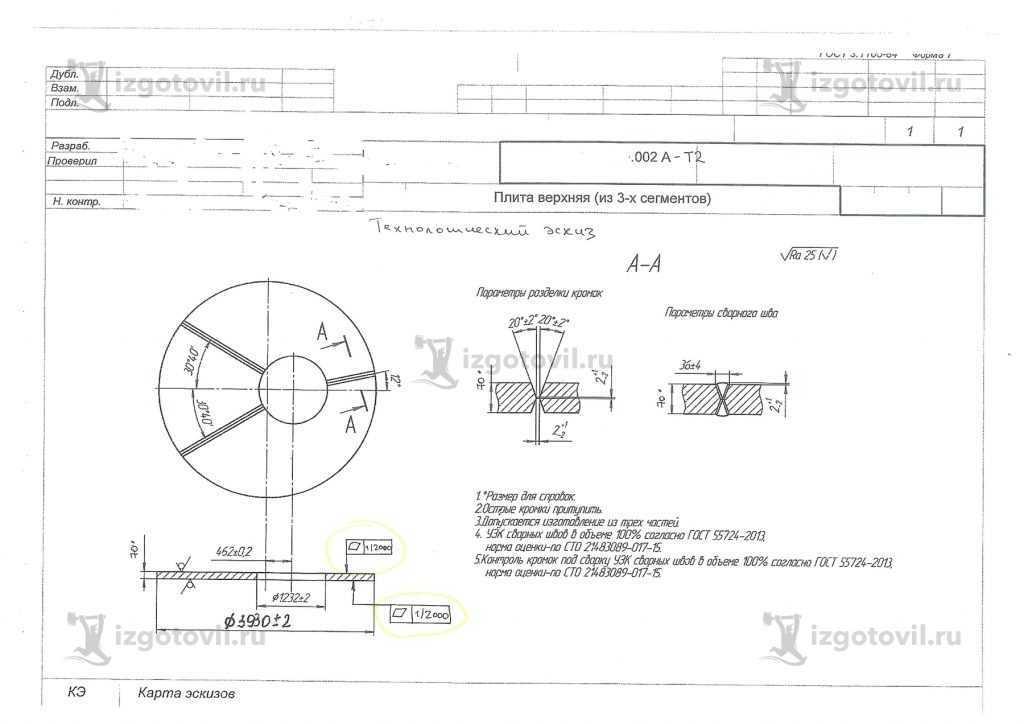 Металлообработка (детали).