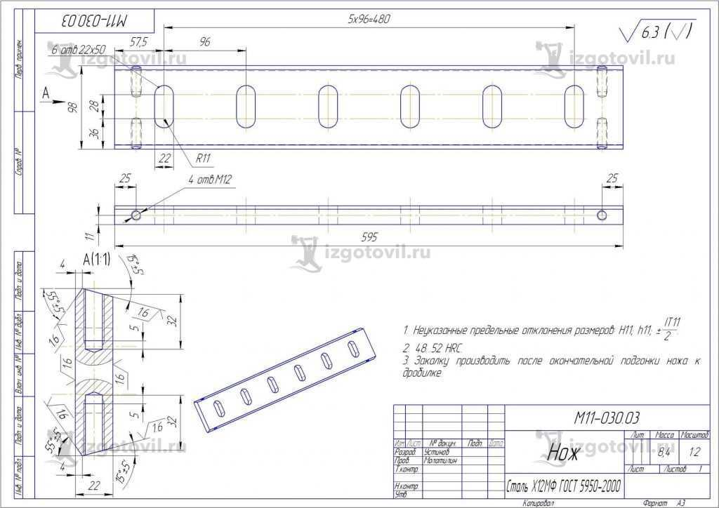 Изготовление деталей оборудования (ножи для дробилки)
