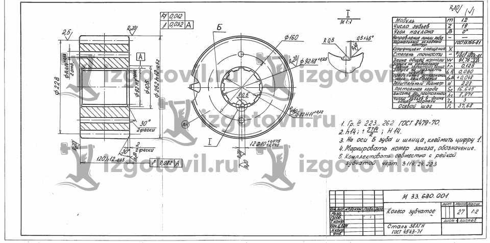 Изготовление шестерен - колесо зубчатое