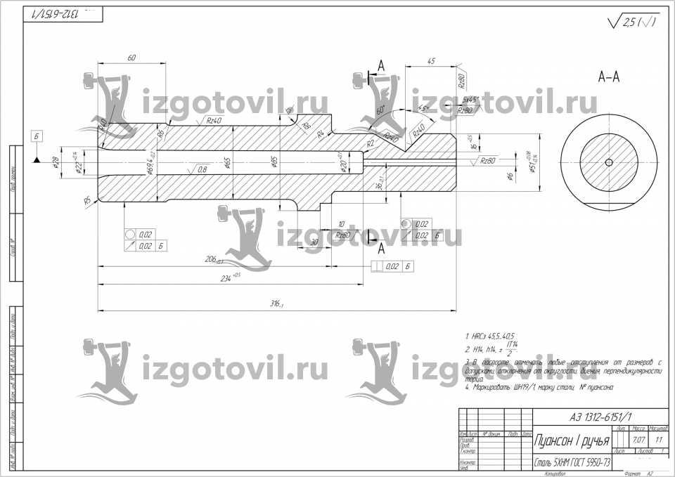 Токарная обработка ЧПУ - изготовить пуансоны