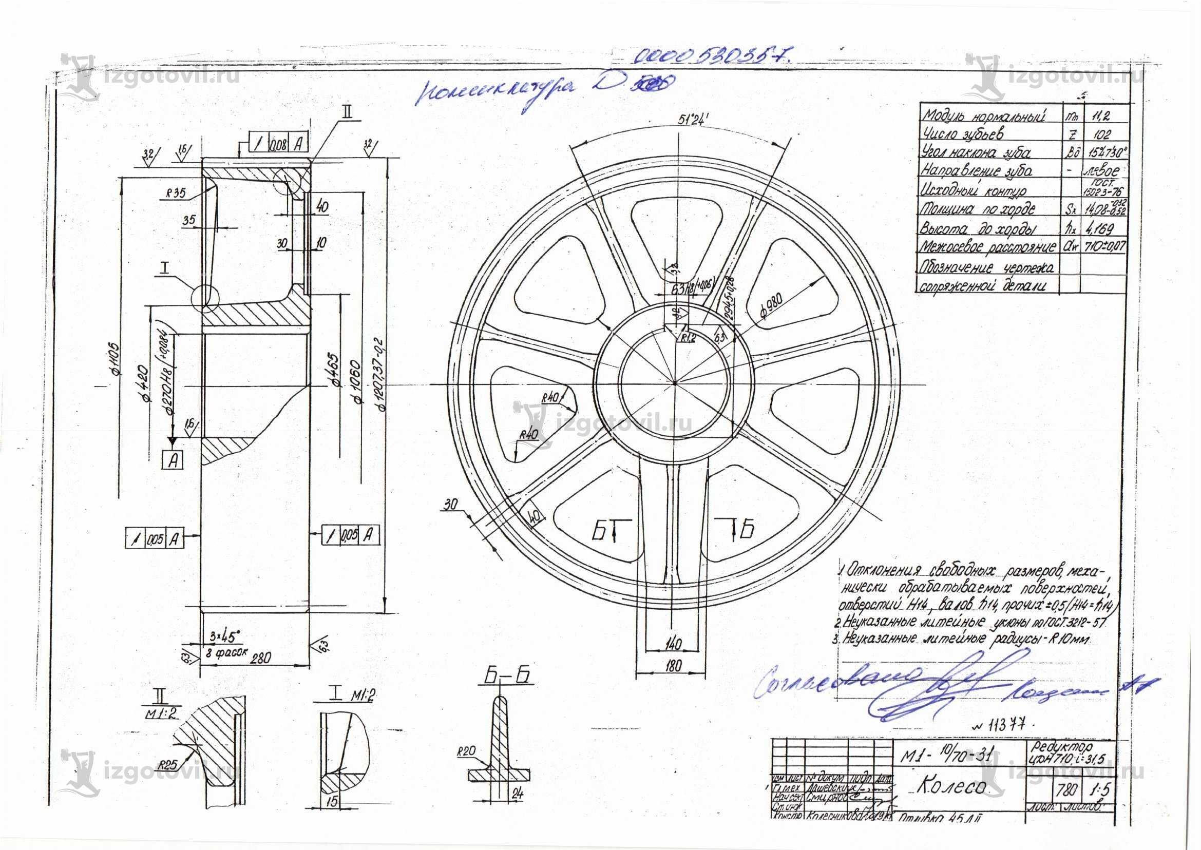 Литейное производство (колесо)
