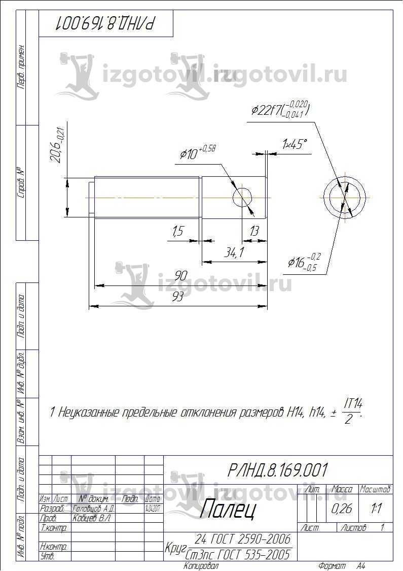 Изготовление маленьких деталей (детали)