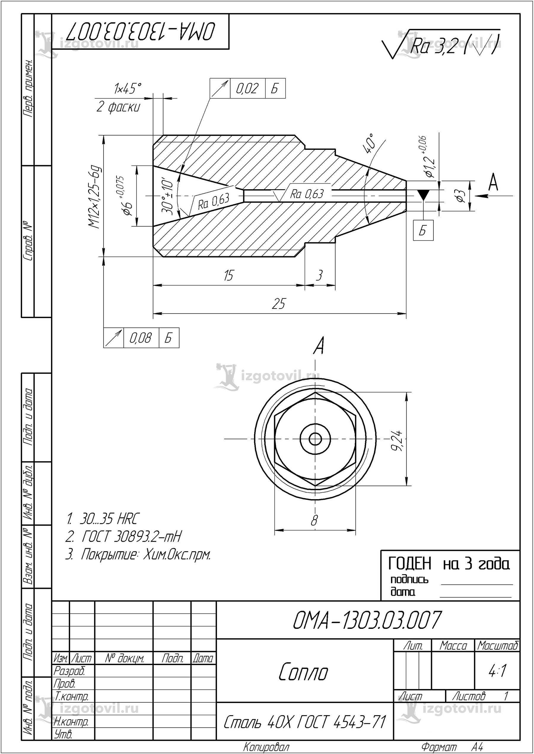 Изготовление деталей по чертежам (детали)