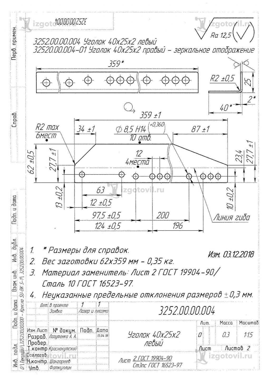 Обработка металла (резкА и гиб металла)