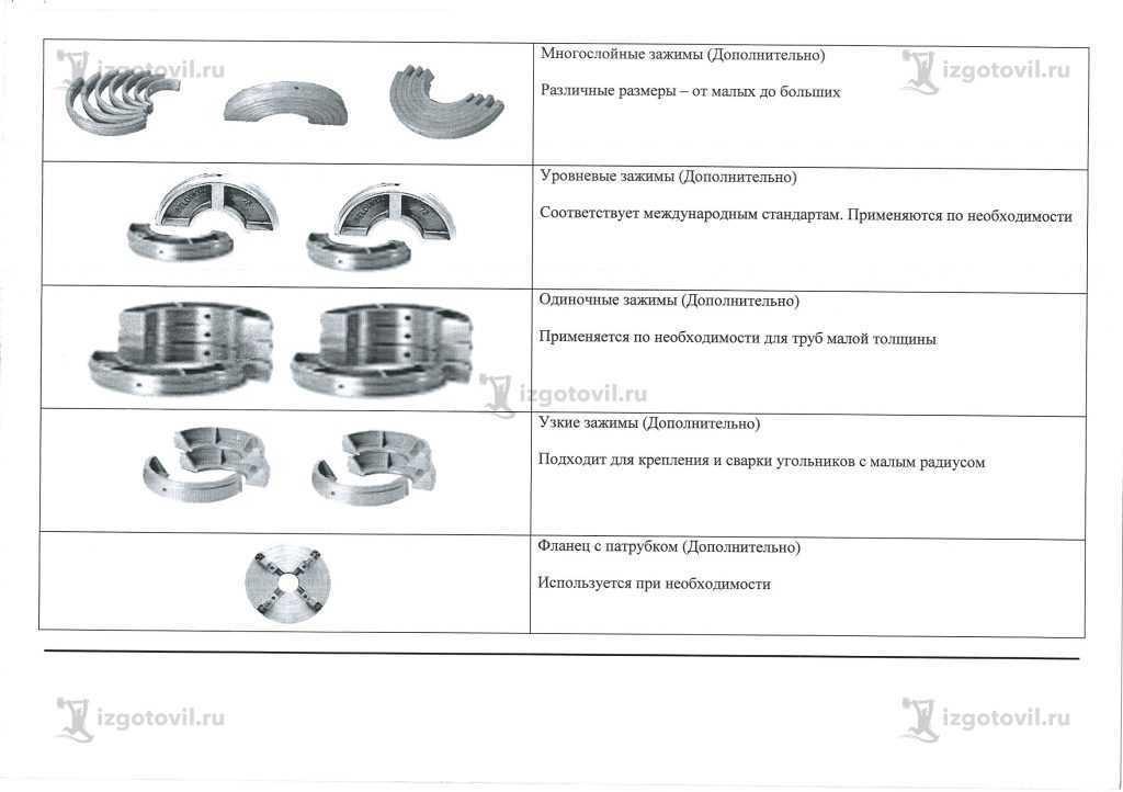 Изготовление деталей оборудования (ножторцевателя)