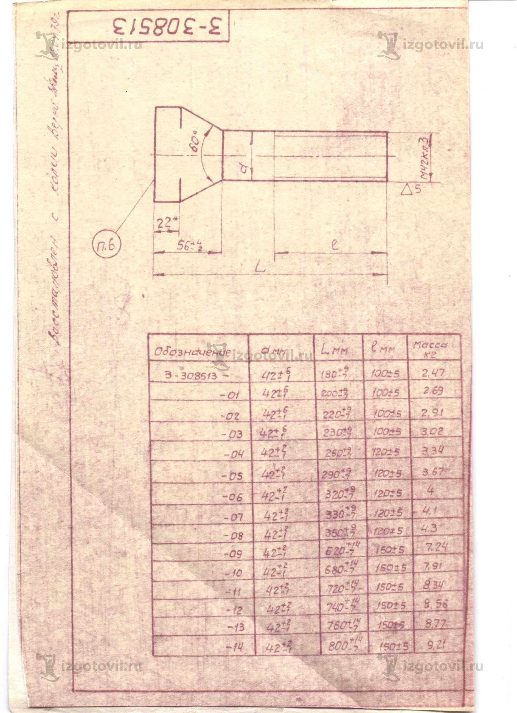 Токарно-винторезная обработка ( Футеров. болты)
