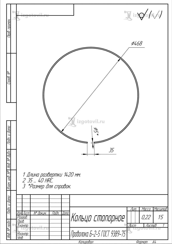 Гибка металла: изготовление колец