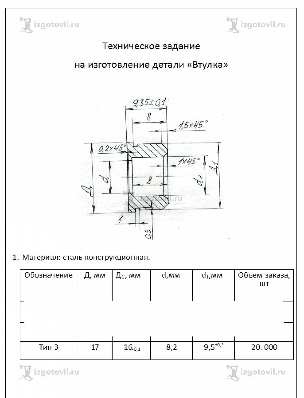 Токарная обработка ЧПУ- изготовление втулок