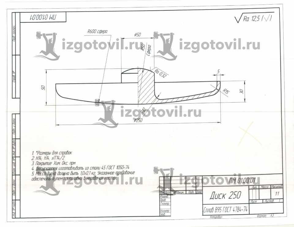 Литейное производство - изготовление деталей
