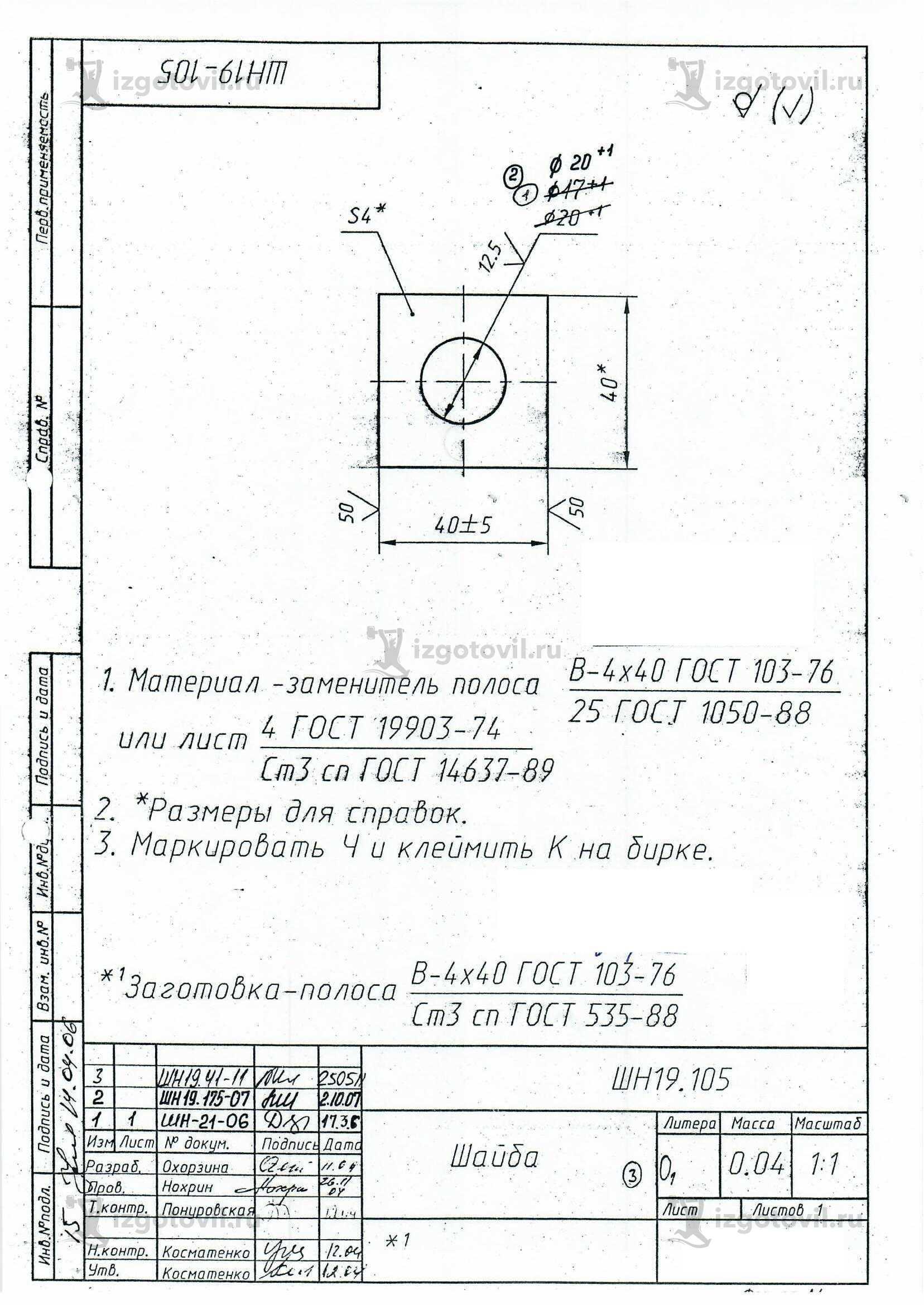 Изготовление деталей из металла (детали)
