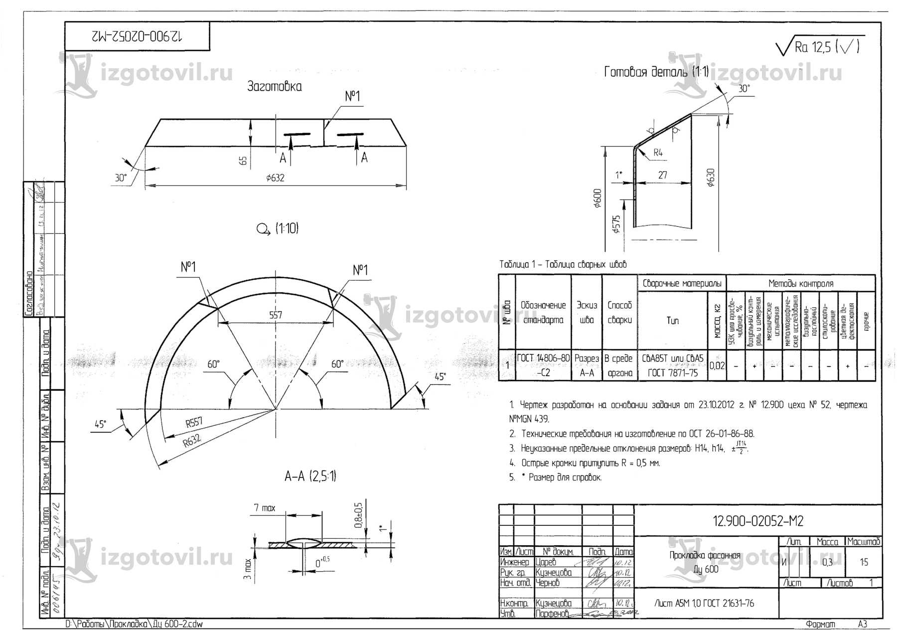 Изготовление технологических деталей ( Прокладки из алюминия (Ду 1000) в ассортименте)