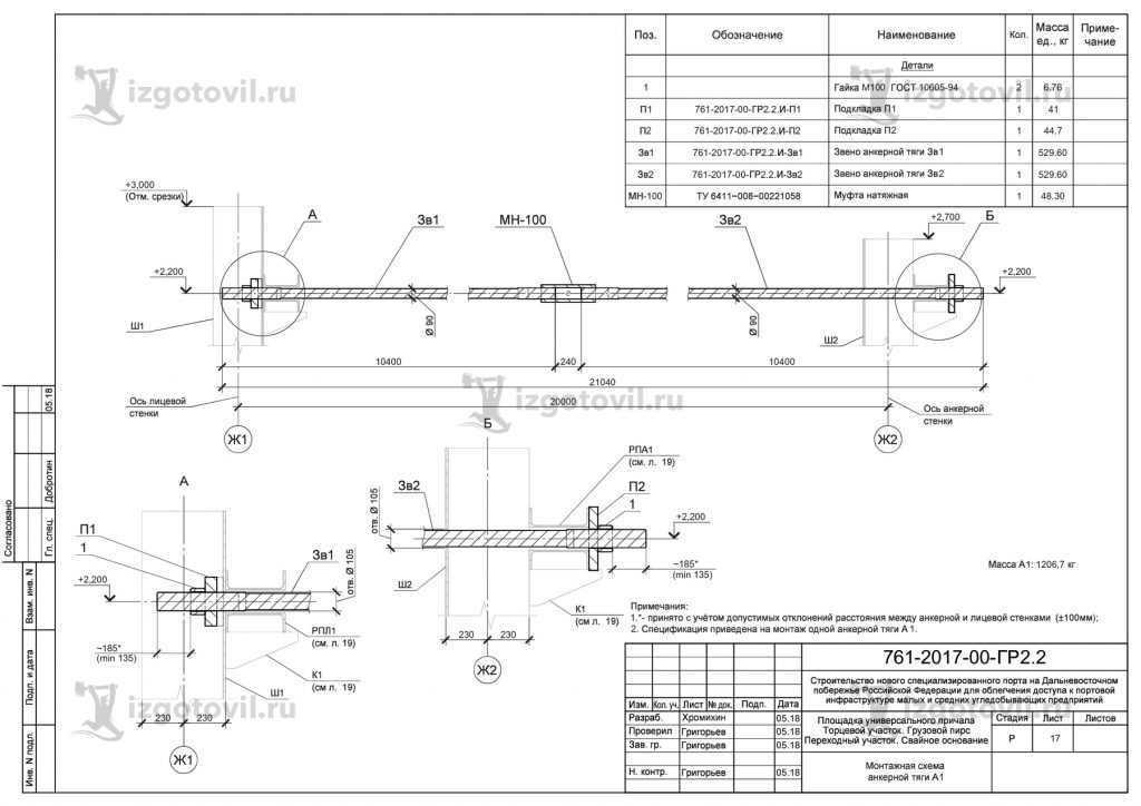 Изготовление деталей по чертежам ( анкерные тяги)