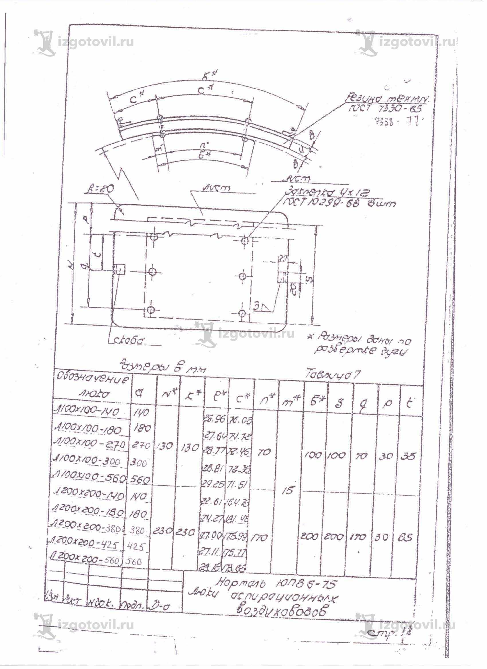 Изготовление цилиндрических деталей ( лючки)