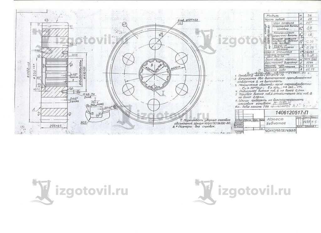 Металлообработка: изготовление зубчатого колеса