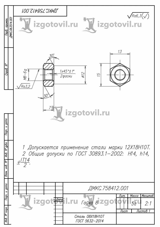 Токарная обработка ЧПУ-изготовление деталей