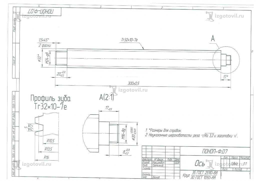 Изготовление деталей по чертежам  (детали с круглой резьбой Rd по DIN 405 или DIN 20400)