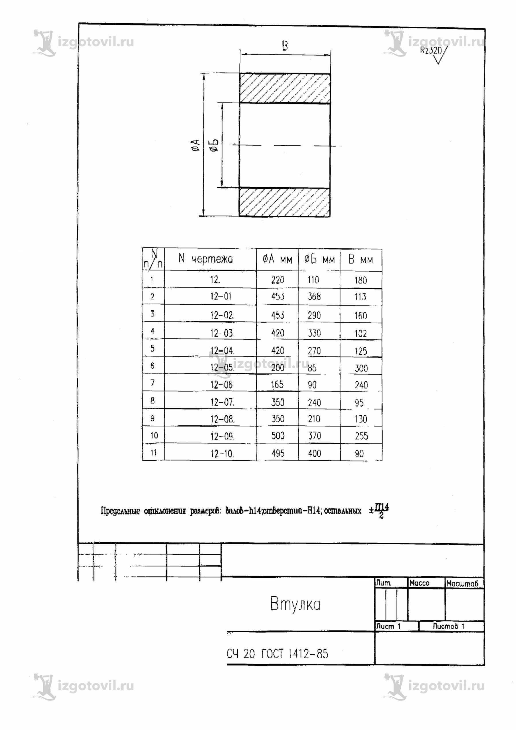 Литейное производство - изготовление заготовок