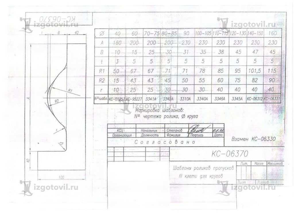 Изготовление деталей оборудования  (ролик пропусков)