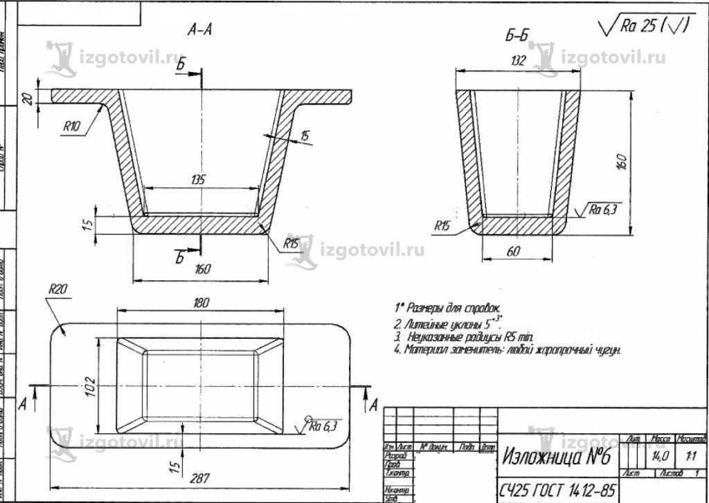 Литейное производство- изготовление изложниц