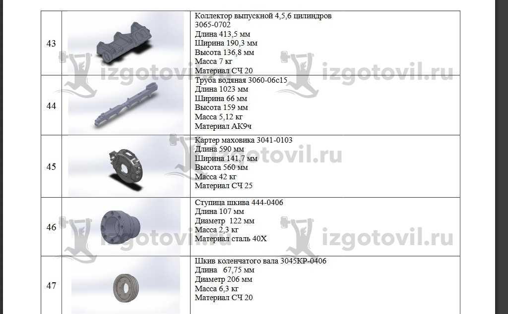 Изготовление деталей узлов (для двигателей)