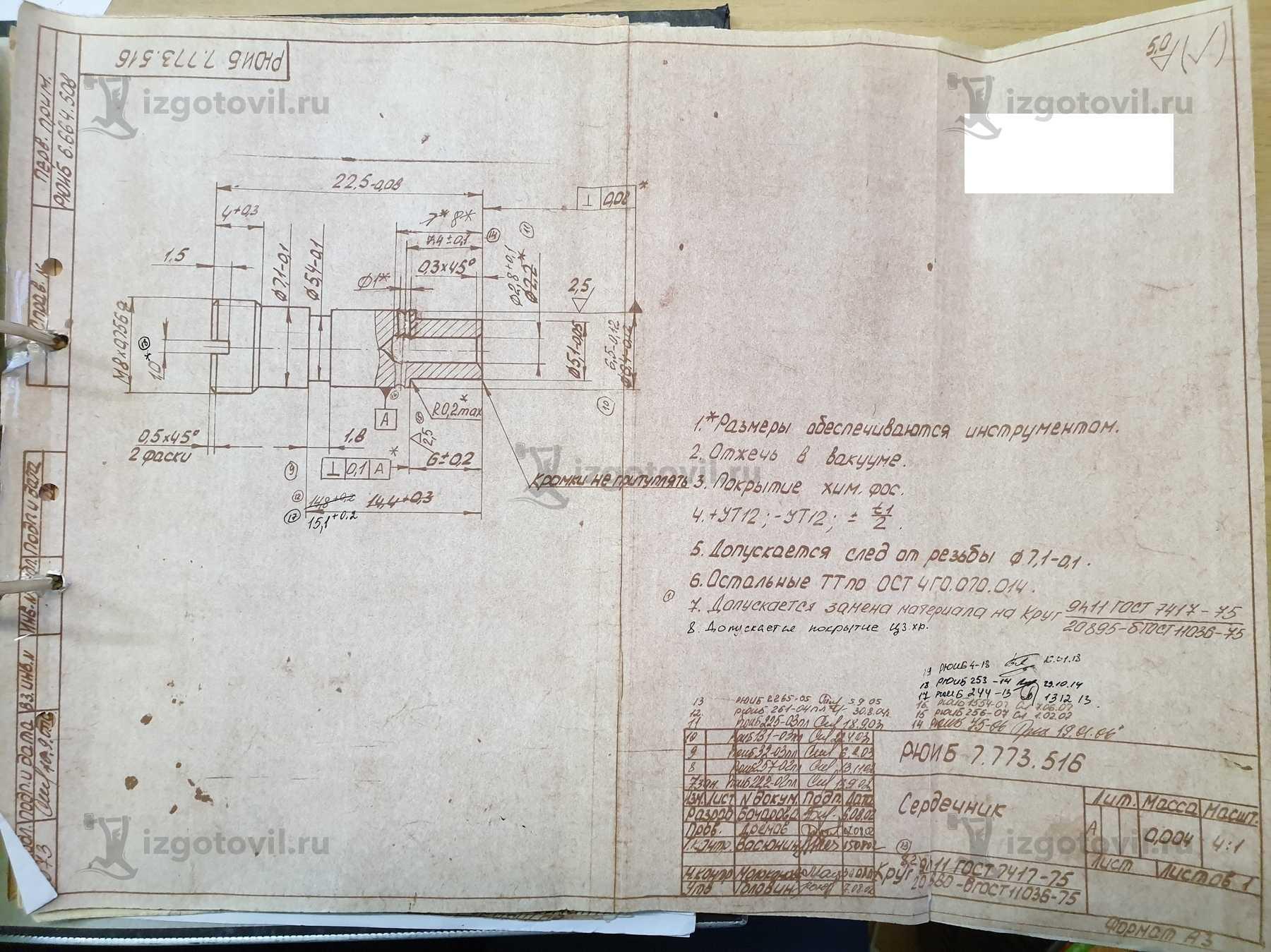 Токарная обработка ЧПУ (детали)