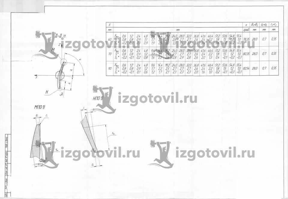 Литейное производство - изготовление лопастей