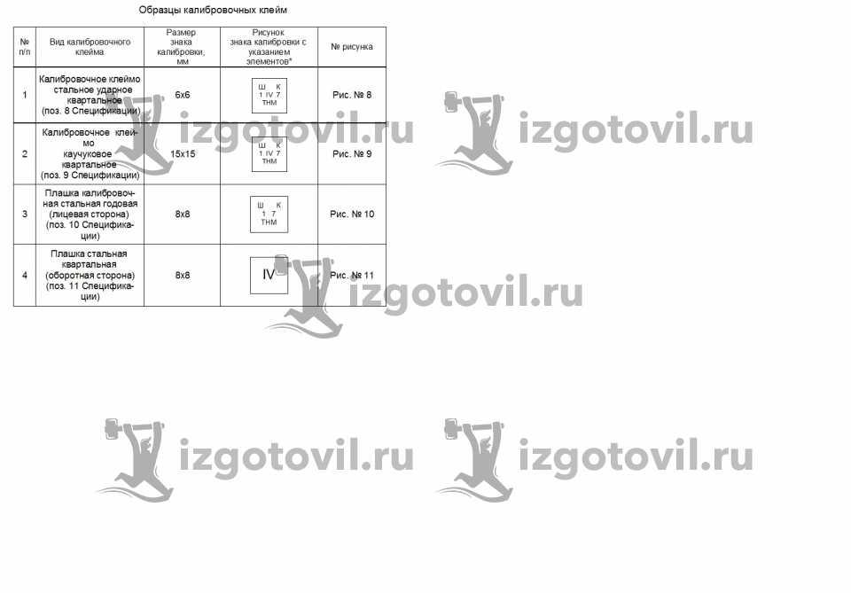 Фрезеровка - изготовление клейм