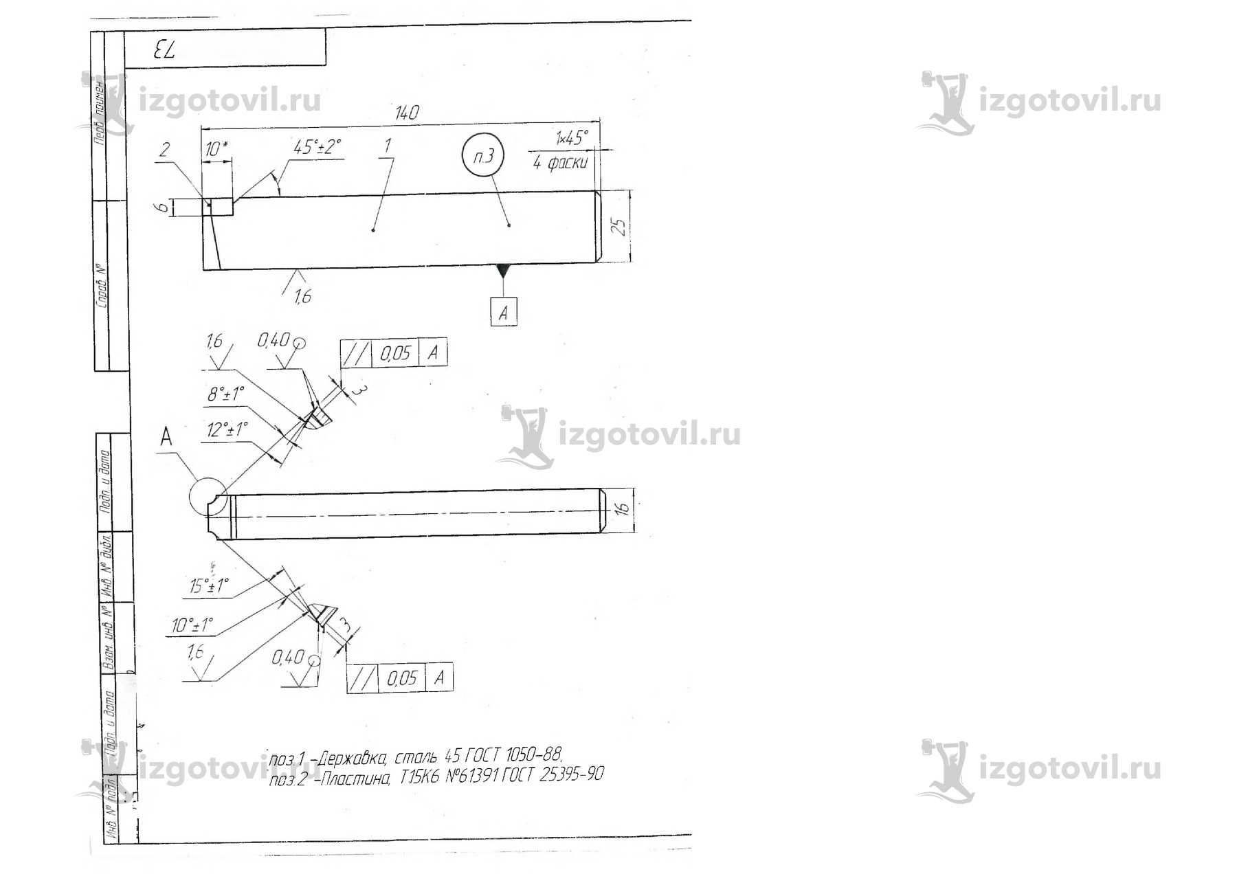 Изготовление деталей по чертежам (детали).