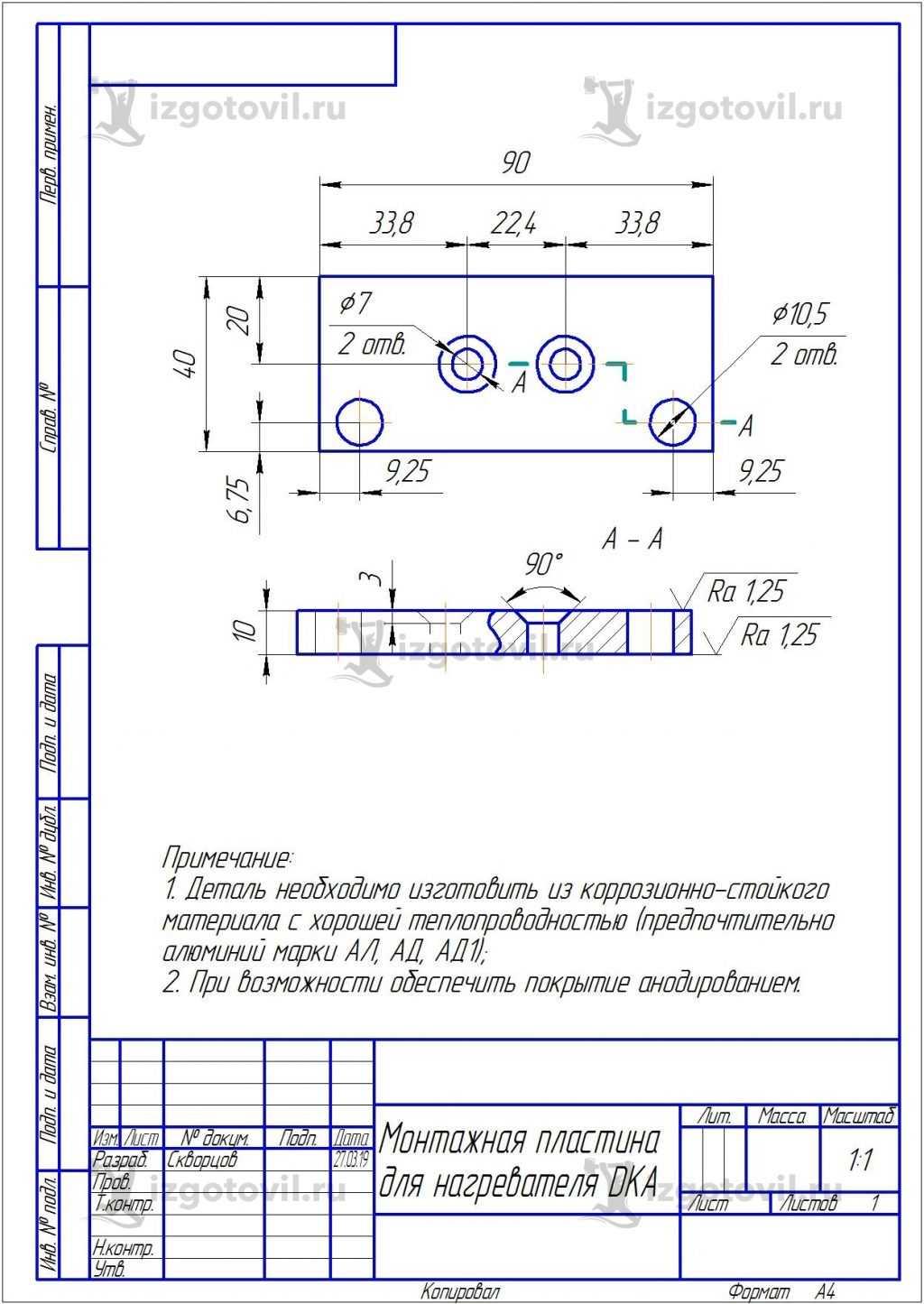Фрезеровка деталей (детали)