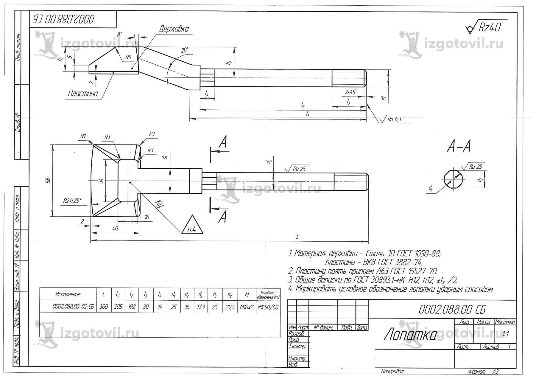 Изготовление деталей по чертежам: лопатки