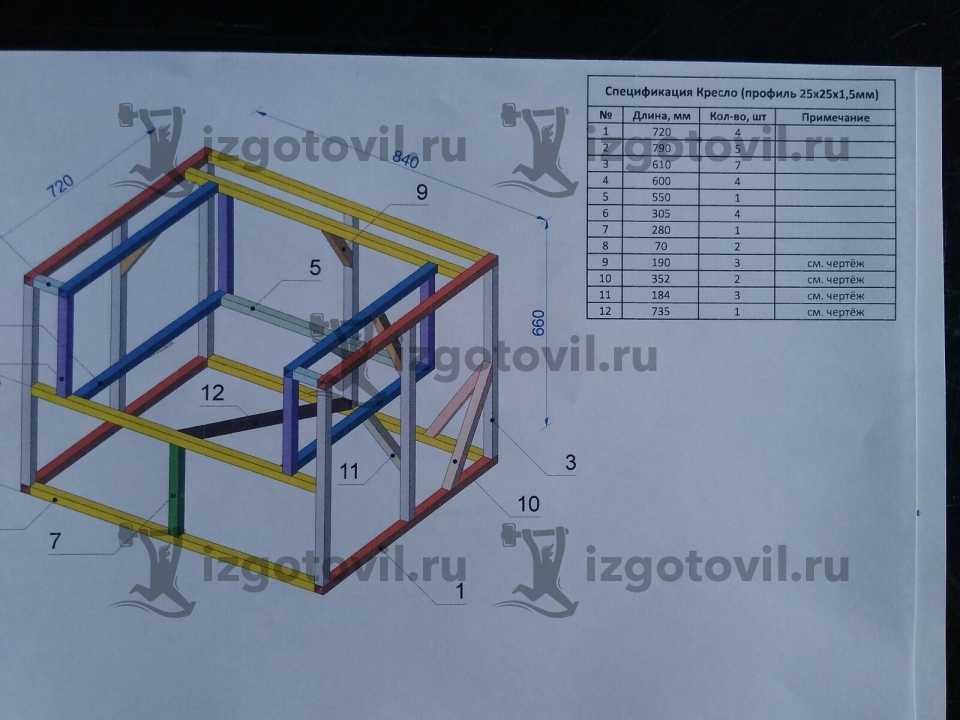 Сварные металлоконструкции - изготовить каркас