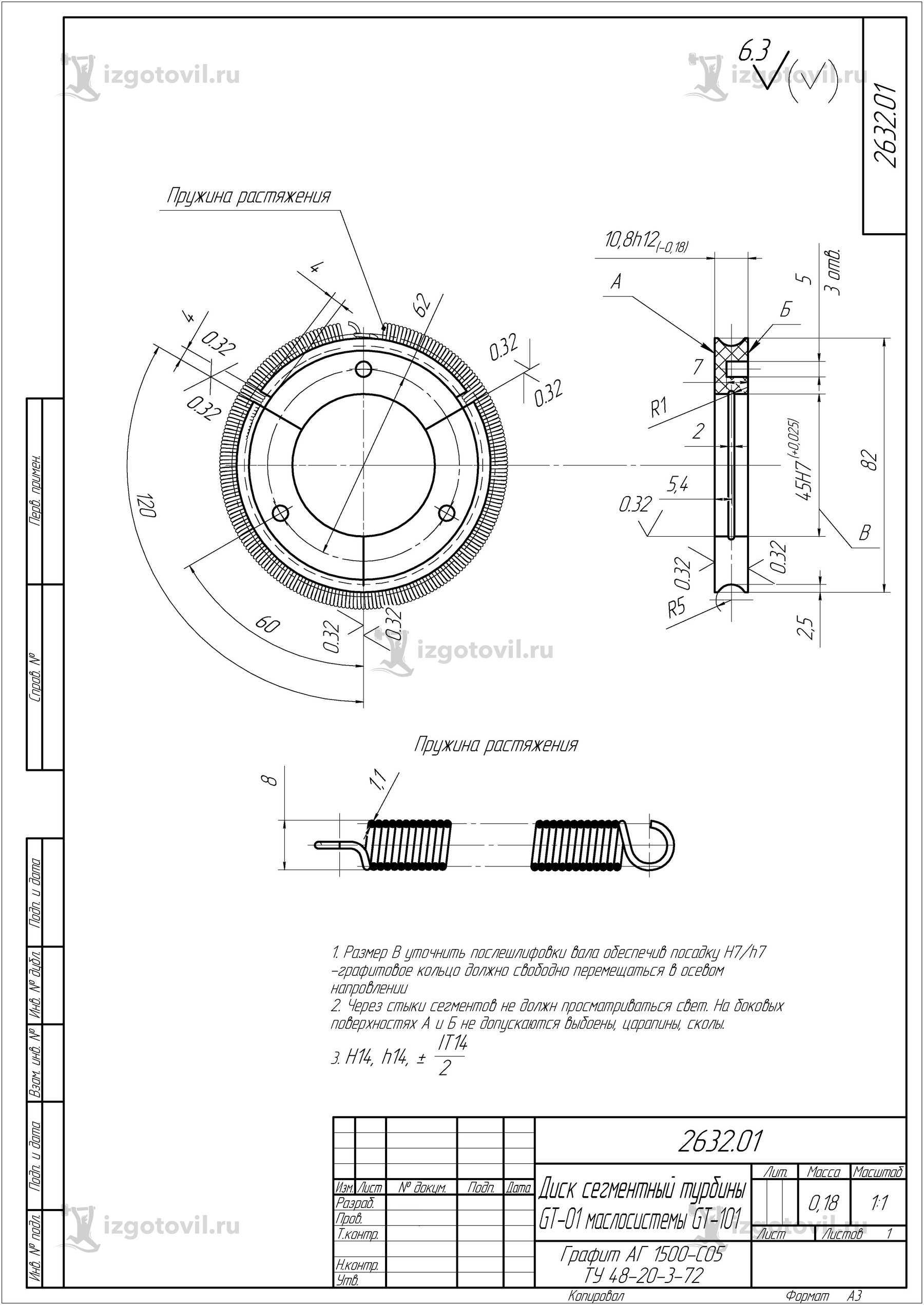 Изготовление деталей по чертежам (штоки в ассортименте)