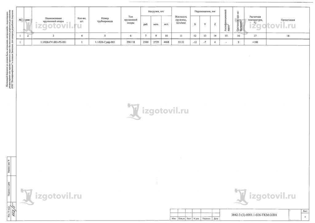 Изготовление деталей узлов (комплекс комбинированной установки по переработке прямогонных бензиновых фракций УК-1).