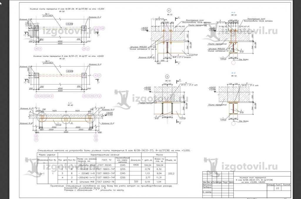 Изготовление металлоконструкций (металлоконструкции)