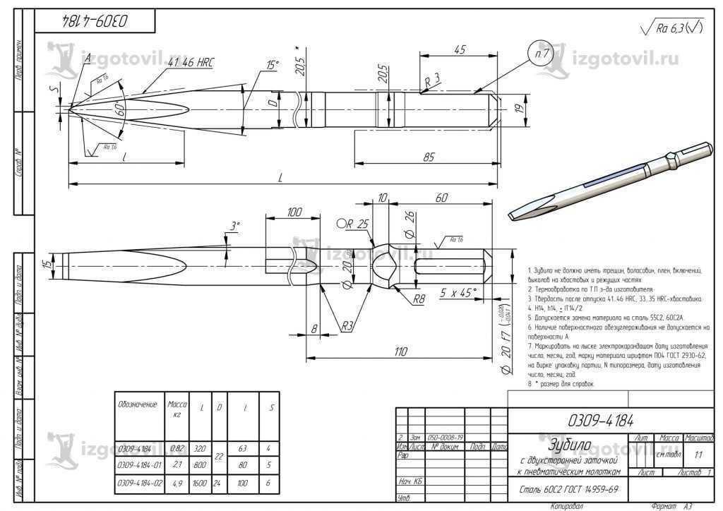 Изготовление деталей на заказ (зубила)