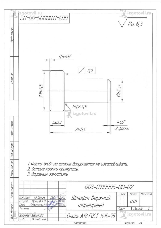 Токарная обработка ЧПУ (штифт)