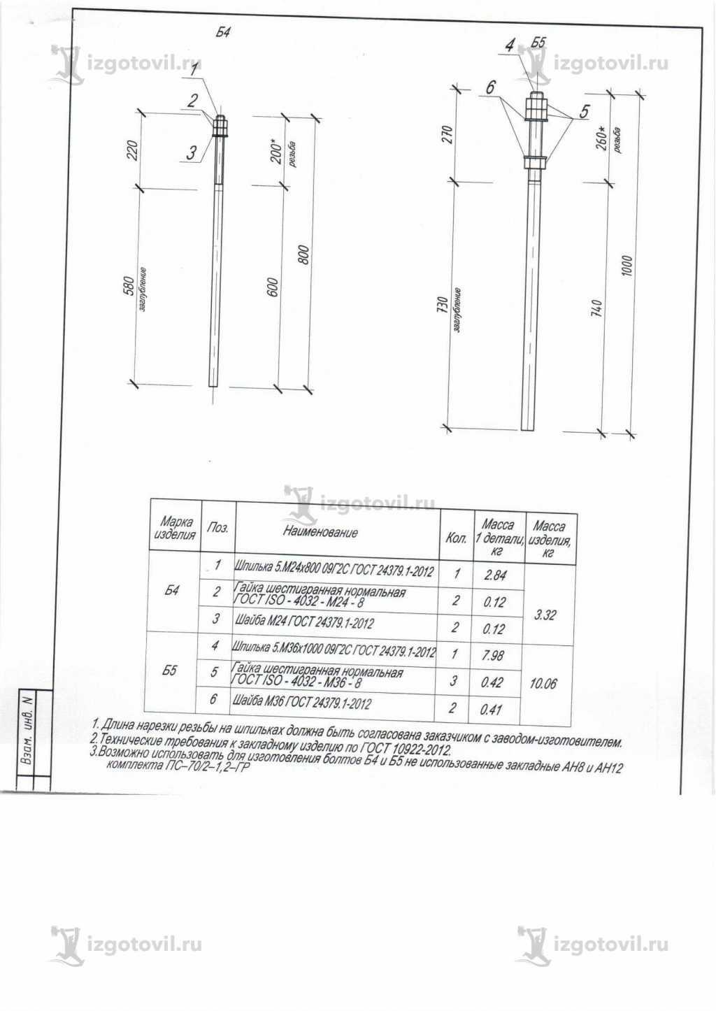 Металлоконструкции (упоры)