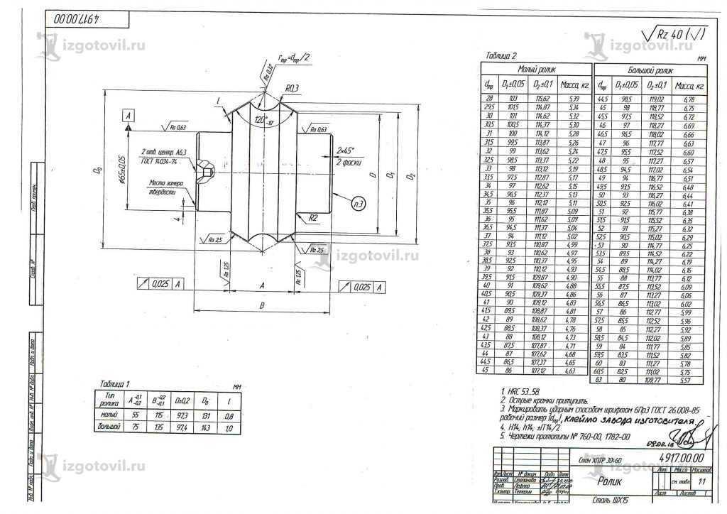 Изготовление деталей оборудования (колеса энкодера, роликиХПТР,кулачок).