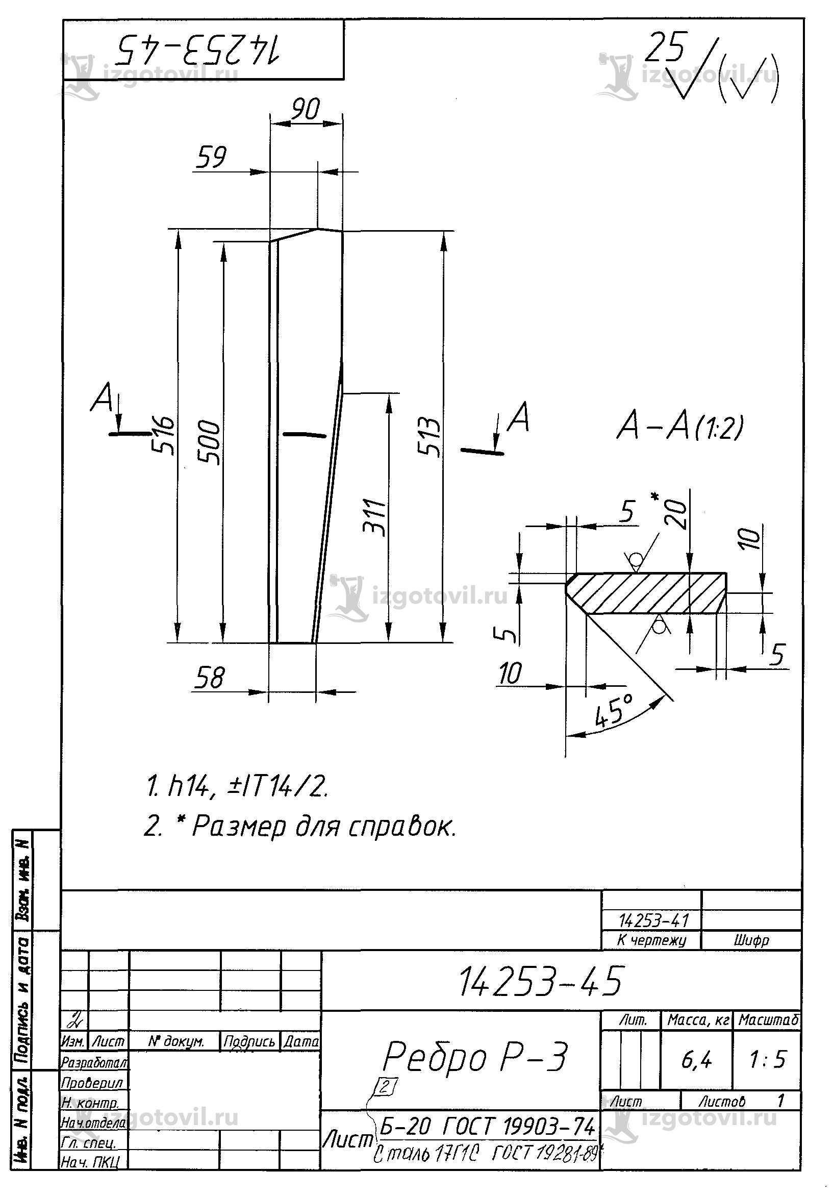 Изготовление деталей по чертежам (фланцы)