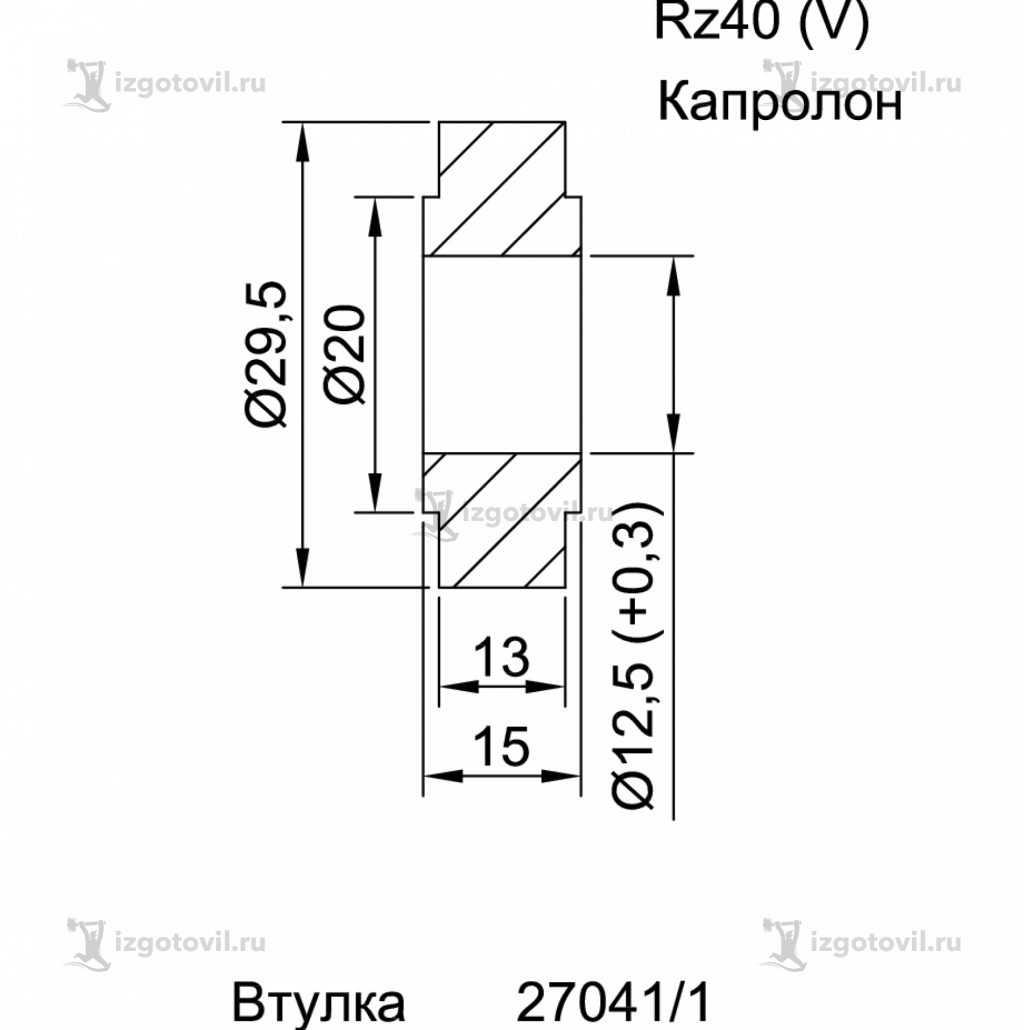 Токарная обработка ЧПУ- изготовление втулок и валиков