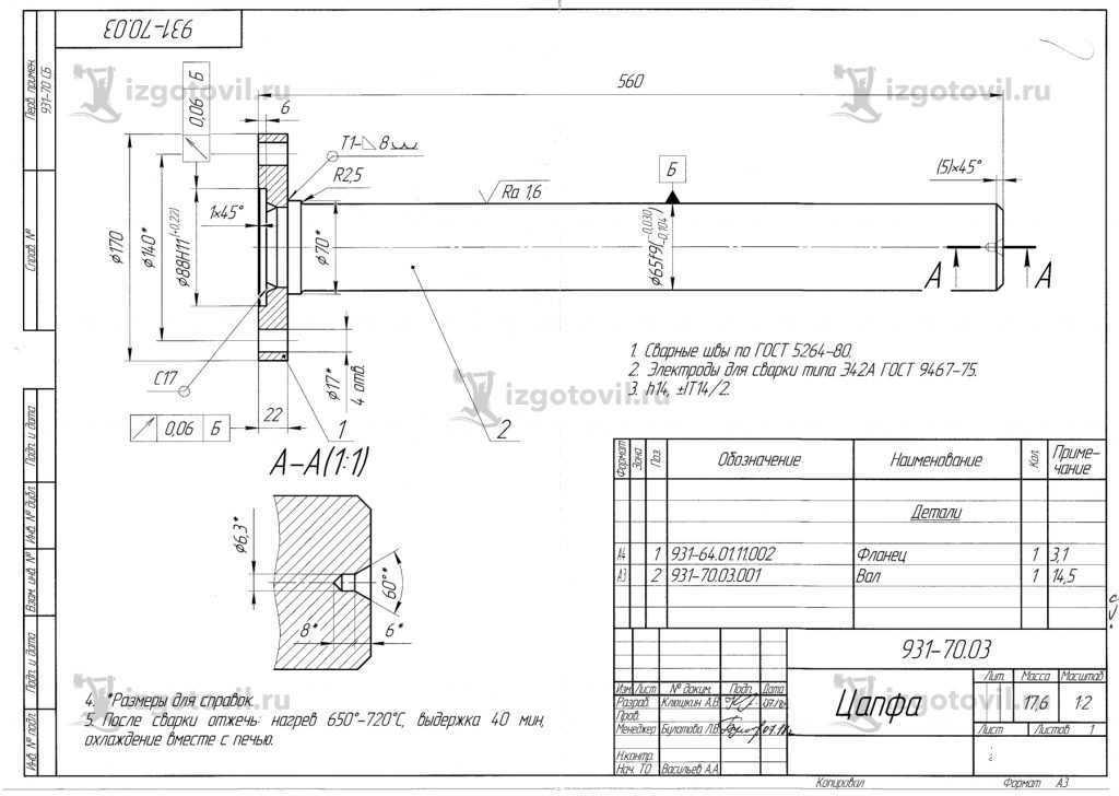 Изготовление деталей оборудования (детали).
